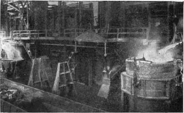 Steel Bessemen Process