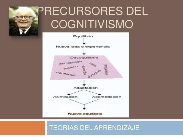 Piaget. Aprendizaje cognitivista