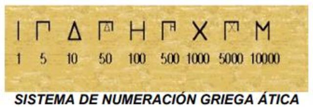 Los Griegos (600 a.C.)