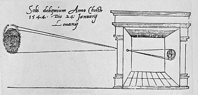La Heliografía 1816