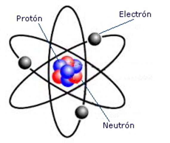 El descubrimiento del Electron