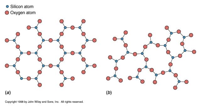 Los atomos se convinan para formar moléculas
