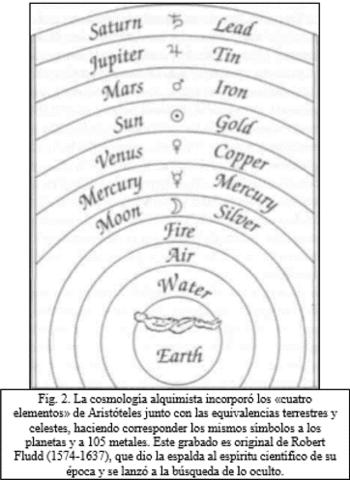 Teoría de que el aire era el elemento constituyente del Universo