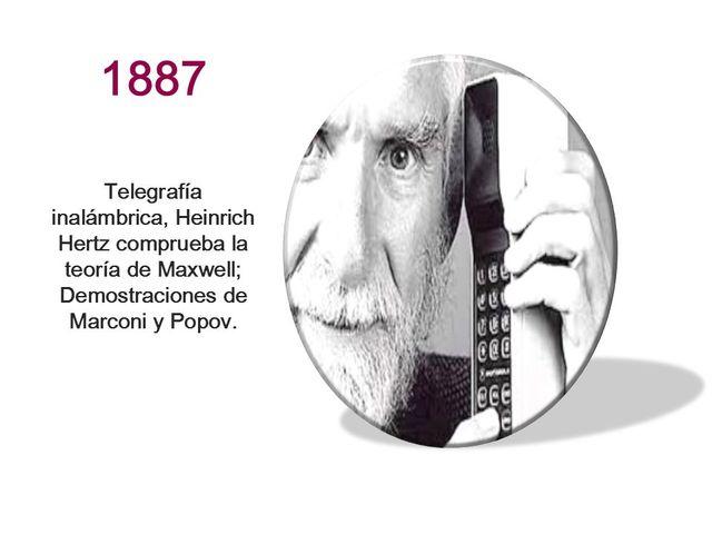 Telegrafía Inalámbrica 1887
