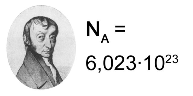 Descubrimiento del Numero Exacto de Moléculas en un Mol