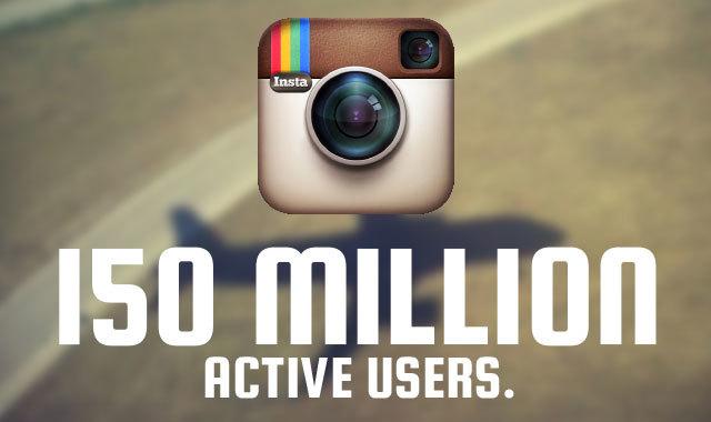 Instagram Reaches 150 Million Users