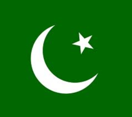 Creation of Muslim League