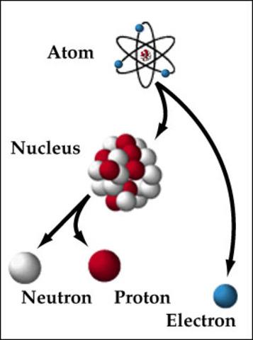 1st splitting of an atom