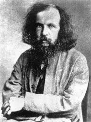 Tabla periódica de Mendeléyev