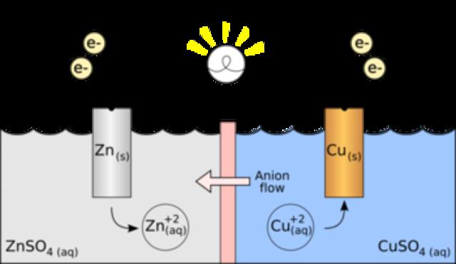 Electrofosforo