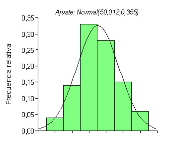 Calculo de probabilidad