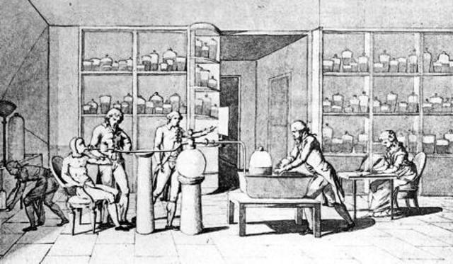 El surgimiento del método experimental