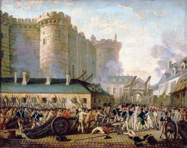 Scoppio della Rivoluzione Francese