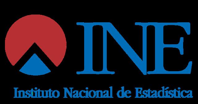 El Instituto Nacional de Estadística permite realizar un seguimiento de la evolución de la oferta y la demanda del turismo rural en establecimientos reglados.