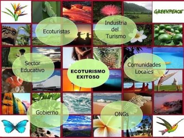 Año Internacional de Ecoturismo