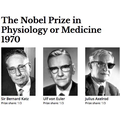 Calvin Kendall (1886-1972) t Philip Showalter Hench (1896-1965) y Teden Reichtein (1897-1996)