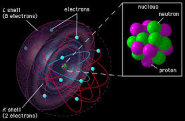 Rutherford y el concepto de núcleo atómico