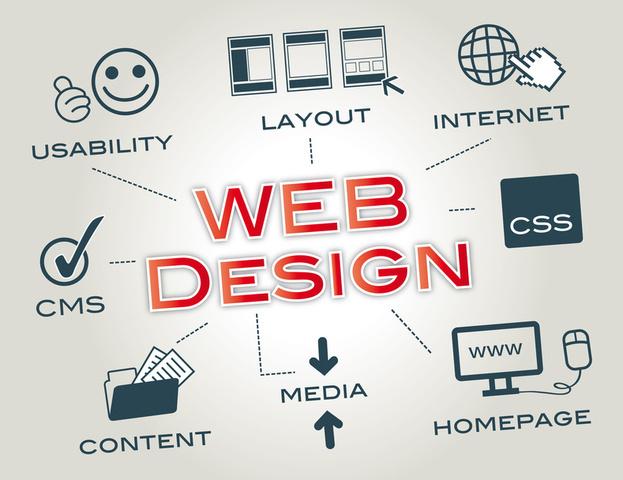 Creación de Website corporativo