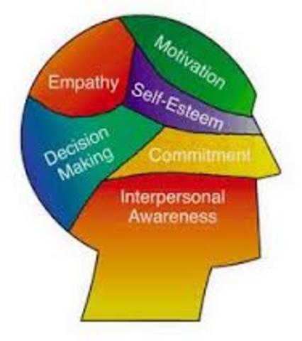Revisión de la Escala de Inteligencia para adultos