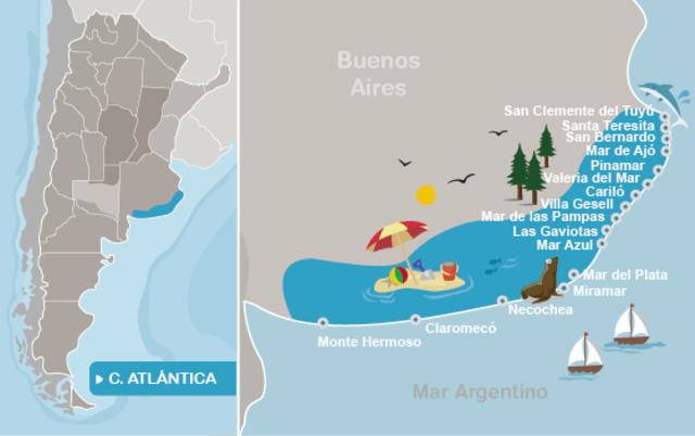 Proyecto costa atlántica