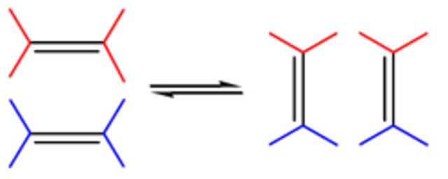 Mecanismos de reacción de las metátesis olefínicas