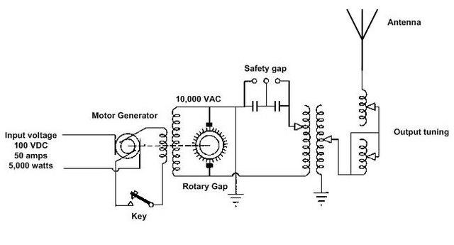 Synchronous Rotary-Spark Transmitter
