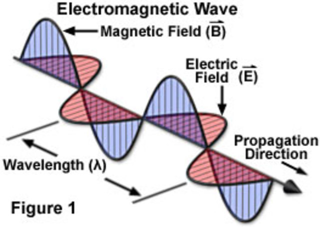 More Distance for Electromagnetic Waves