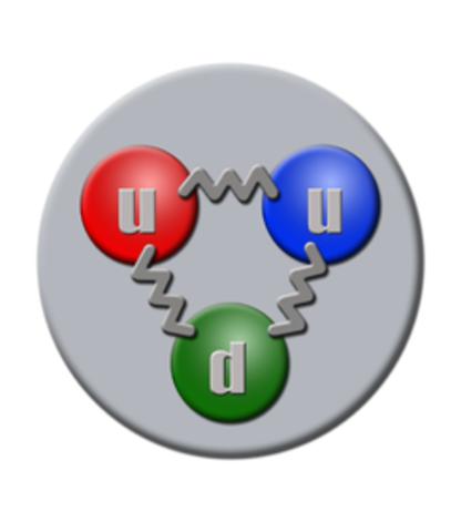Descubrimiento del proton por Ernest Rutherford