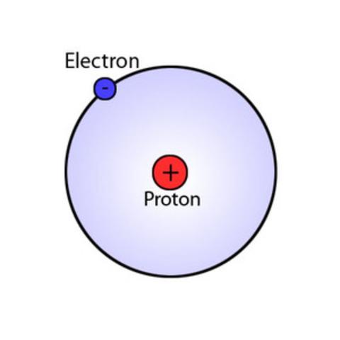 Descubrimiento del electrón  por J.J. THomson