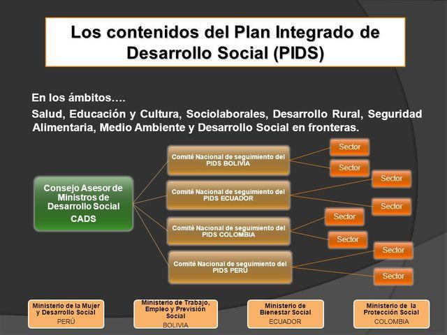Se aprueba la Política Comunitaria para la Integración y el Desarrollo Fronterizo y dispone su instrumentación.