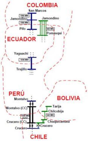 Se pone en operación la interconexión entre Ecuador y Colombia, con lo cual se da el primer paso en el proceso de integración eléctrica de los países andinos.