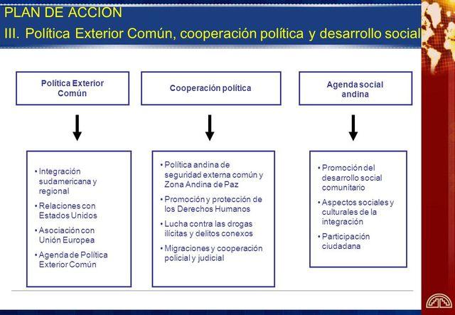 Aprobación de los Lineamientos de la Política de Seguridad Externa Común, que permiten prevenir y enfrentar, de manera cooperativa y coordinada, las amenazas a la seguridad y, al mismo tiempo, desarrollar y consolidar la Zona de Paz Andina