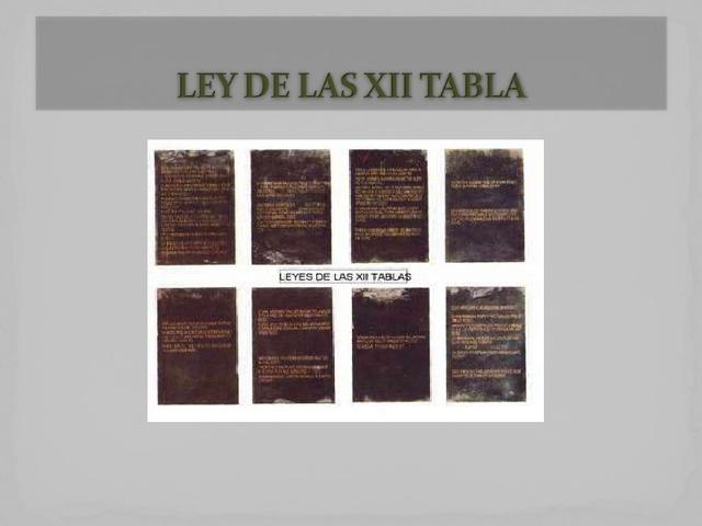 Ley de las XII Tablas (Roma)