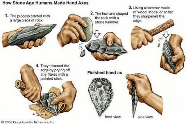 El ser humano y los objetos.