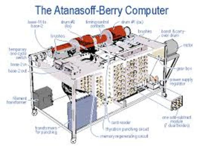 Computer that can solve 29 equations simultaneously