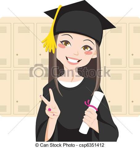 Graduación de la Licenciatura