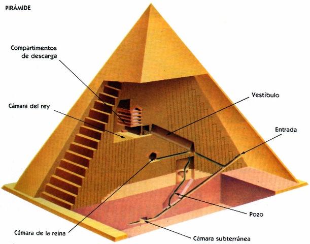 Gran Pirámide de Cheops