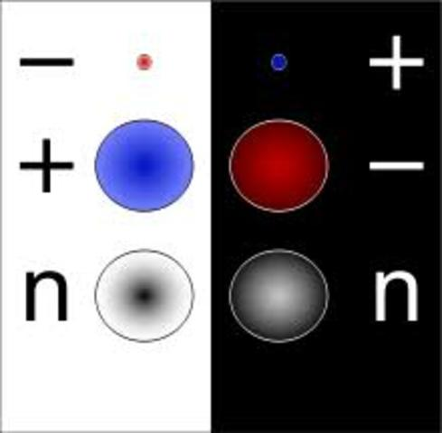 Partículas de antimateria