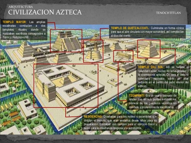 ingeniería azteca