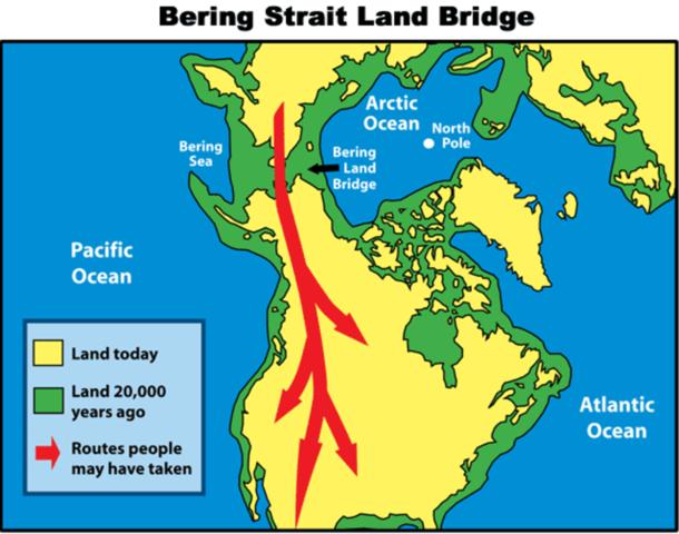 Land Bridge