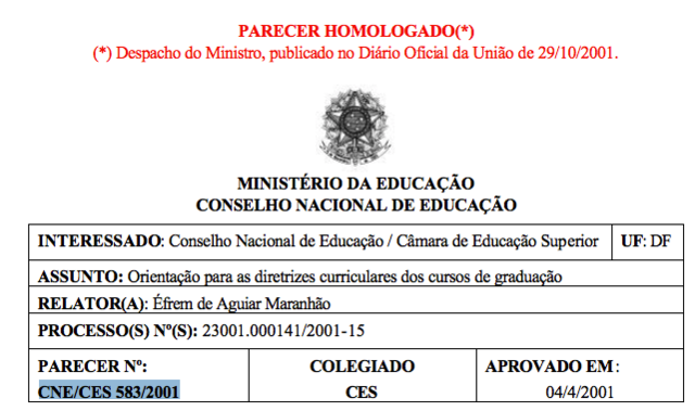 Parecer CNE/CES 583/2001