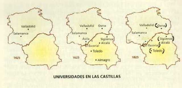 UNIVERSIDADES PENINSULARES