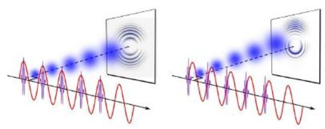 Hipótesis de Broglie -ondas de materia- (1924)