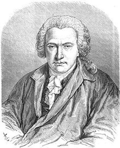 CHARLES BONNET (1720 - 1792)