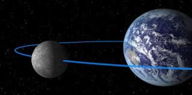 Hooke/Luna/Tierra