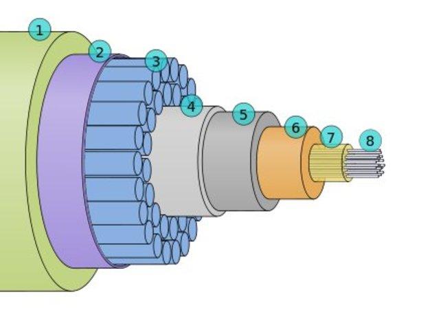 Se finaliza el cable TAT submarino de comunicaciones entre EEUUy Europa de 5870 km.