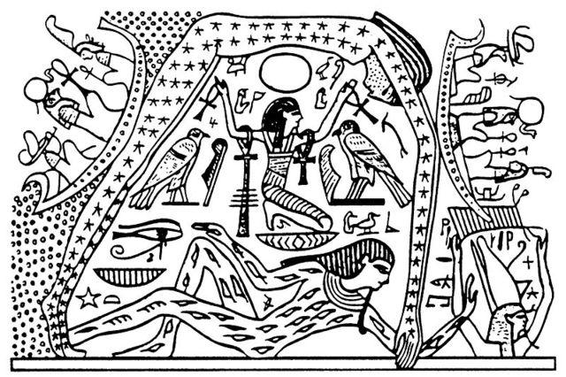 El rey de Egipto como hijo de Dios