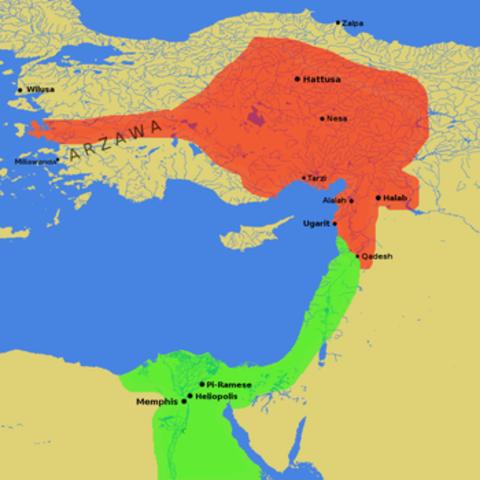 Egipto en Kadesh