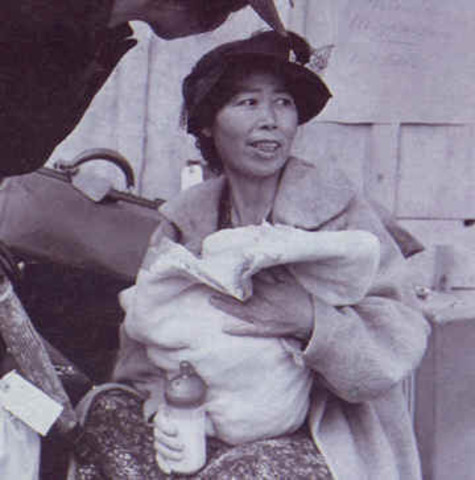 Relocation of Japanese-Americans