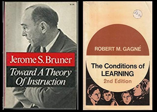 Aportes de Jerome Bruner y Robert Gagné a las Teorías del Aprendizaje